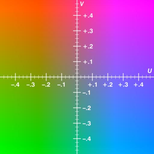 600px-YUV_UV_plane