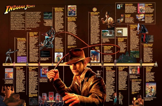 RetroManiac 8 - Time Extended de Indiana Jones